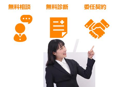 無料相談→無料診断→委任契約